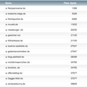 netzliga Saison 2018/19 – 17. Spieltag