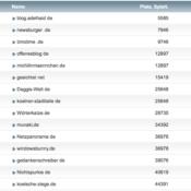 netzliga Saison 2018/19 – 18. Spieltag