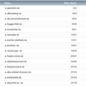 netzliga Saison 2021/22 – 4. Spieltag