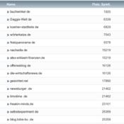 netzliga Saison 2021/22 – 7. Spieltag