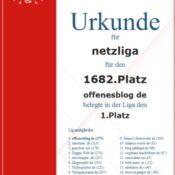 Kicker-Managerspiel – netzliga Urkunden 2014/15