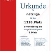 Kicker-Managerspiel – netzliga Urkunden 2016/17