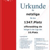 Kicker-Managerspiel – netzliga Urkunden 2017/18
