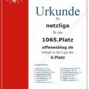 Kicker-Managerspiel – netzliga Urkunden 2018/19