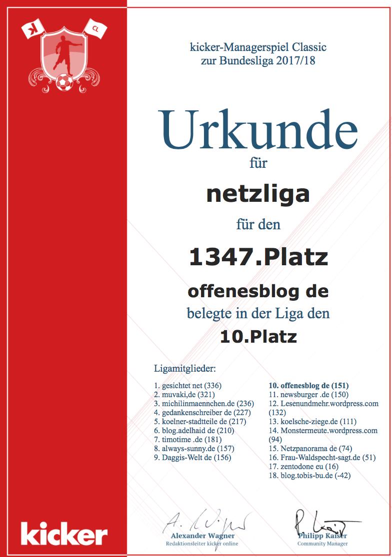 netzliga Saison 2017/18 Urkunde