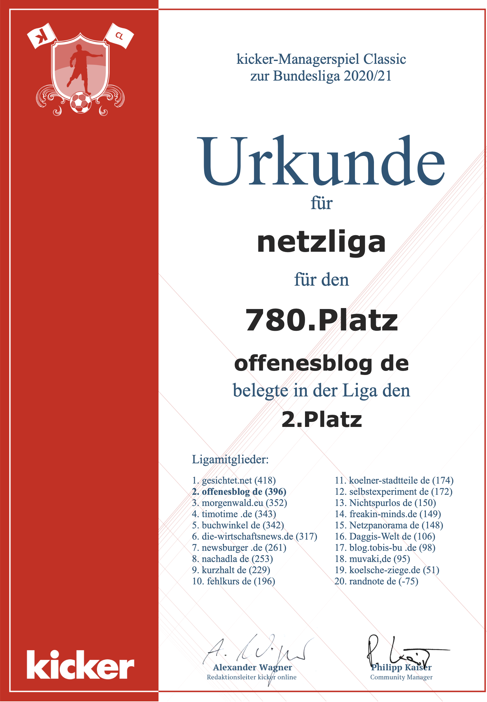 netzliga Saison 2020/21 Urkunde